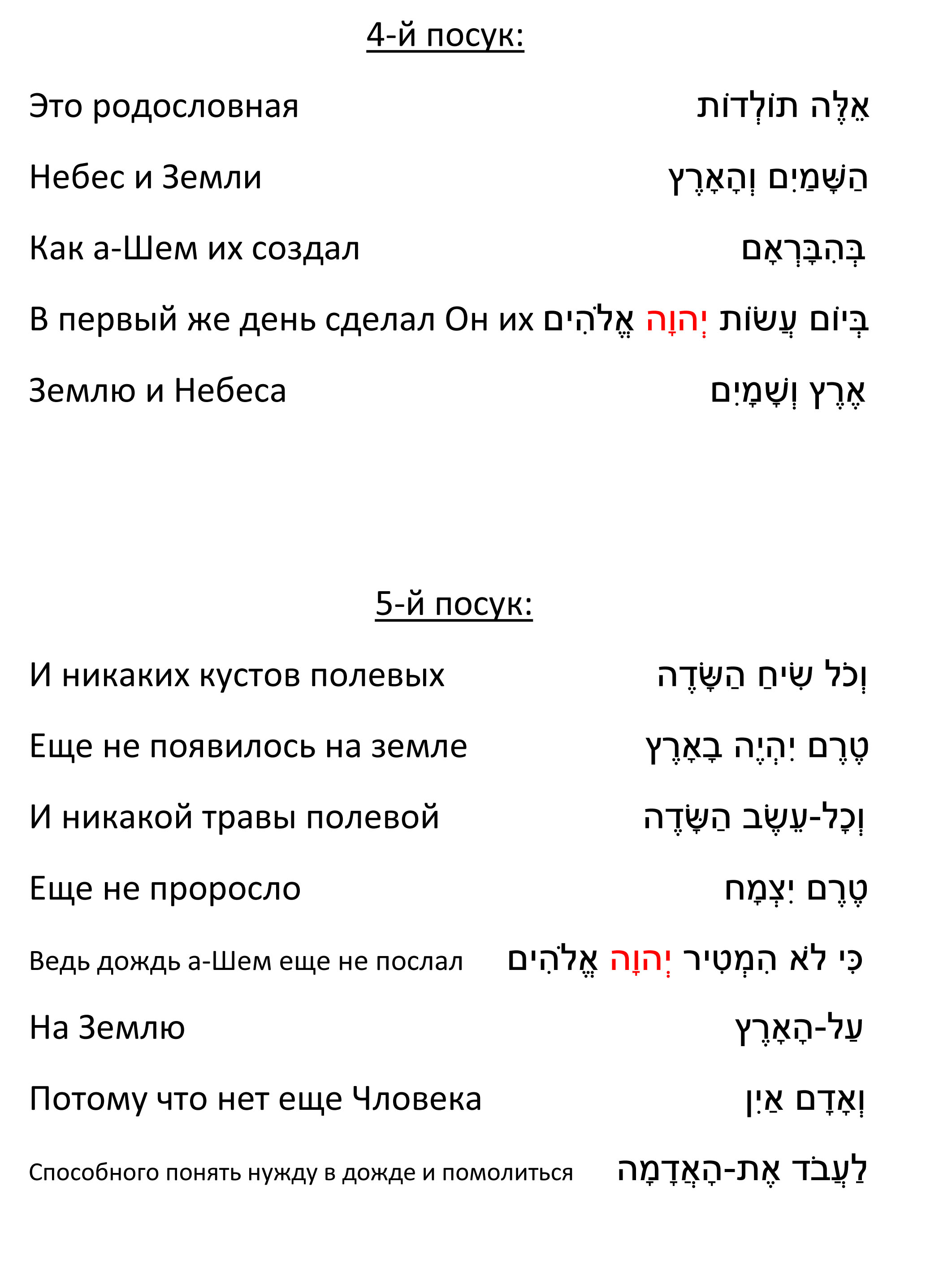 Берешит 2  4-7-1
