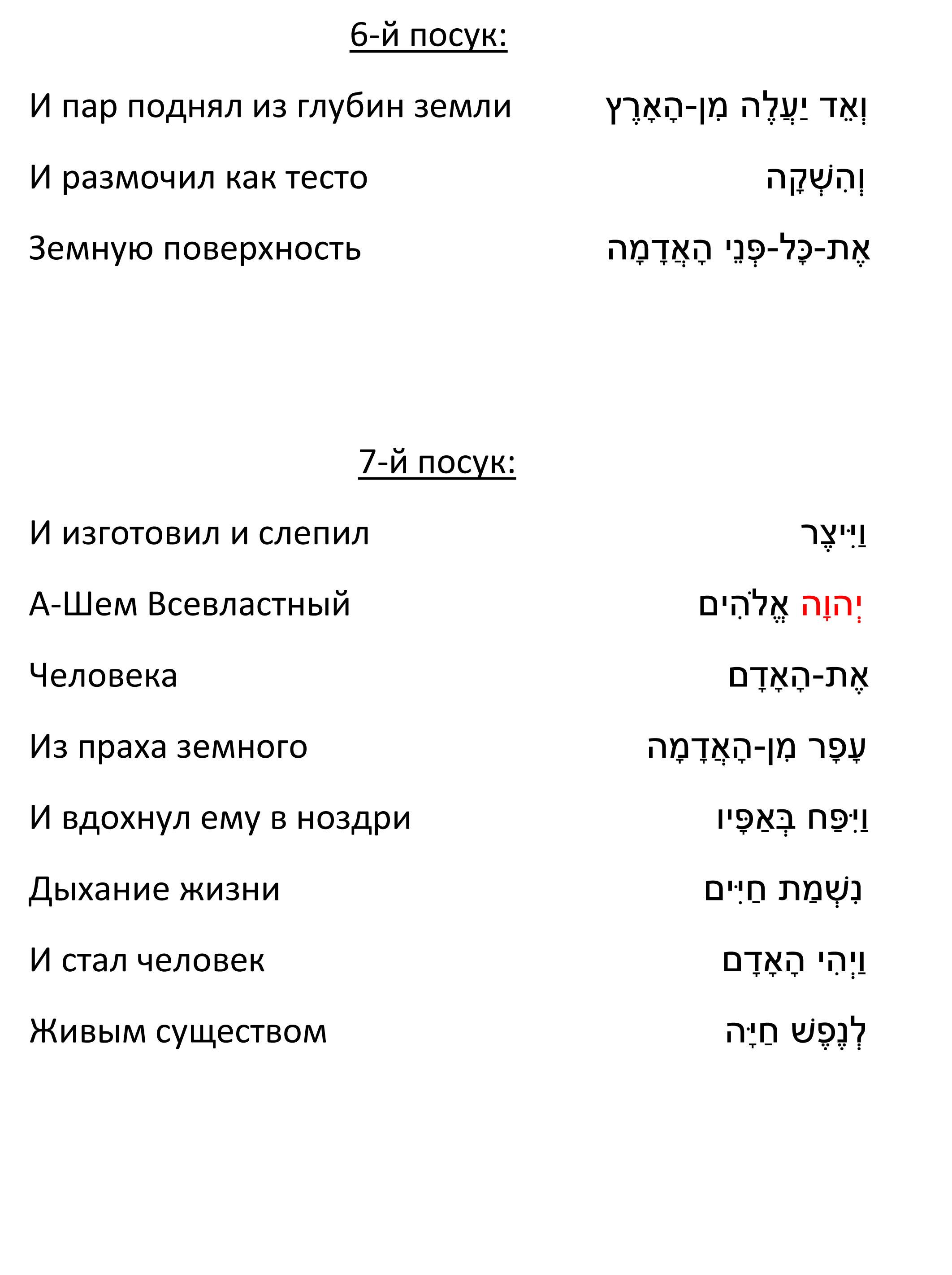 Берешит 2  4-7-2